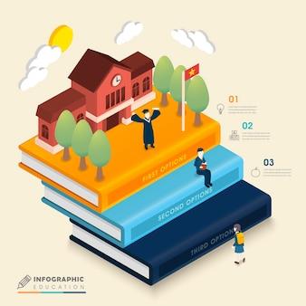 Modelo de design de infográfico de educação com elementos de escada de livro