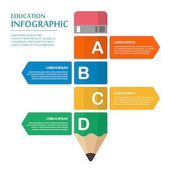 Modelo de design de infográfico de educação com elementos de lápis