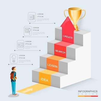 Modelo de design de infográfico de educação com escadas e seta crescente