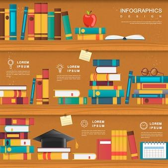 Modelo de design de infográfico de educação com livros e estante