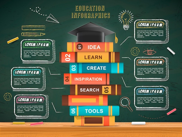 Modelo de design de infográfico de educação com livros na frente do fundo do quadro-negro