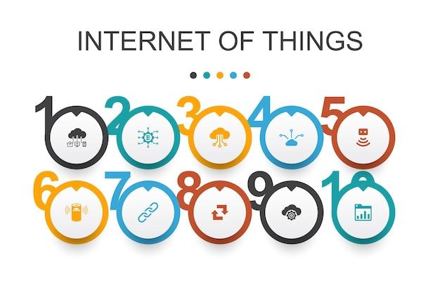 Modelo de design de infográfico de internet das coisas. painel de controle, computação em nuvem, assistente inteligente, ícones simples de sincronização