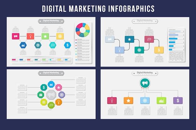 Modelo de design de infográfico de marketing