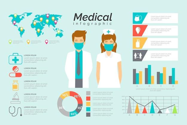 Modelo de design de infográfico médica