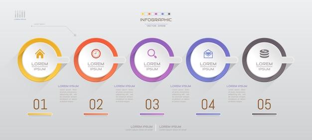 Modelo de design de infográficos com cinco etapas