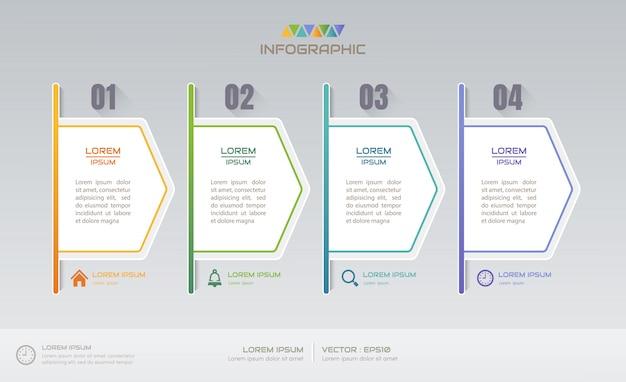 Modelo de design de infográficos com quatro etapas