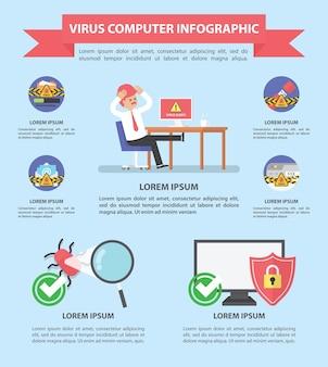 Modelo de design de infograhpic de vírus e segurança de computador