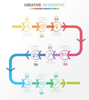 Modelo de design de linha do tempo com 9 opções.
