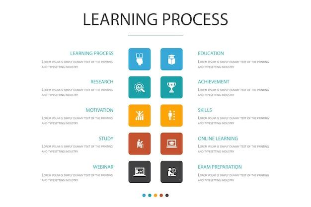 Modelo de design de nuvem de infográfico de processo de aprendizagem. pesquisa, motivação, educação, ícones simples de realização