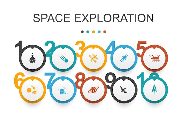 Modelo de design do infográfico de exploração do espaço. foguete, nave espacial, astronauta, ícones de planetas