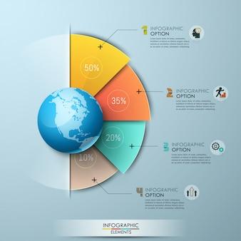 Modelo de design do infográfico. quatro elementos setoriais com indicação de porcentagem colocados ao redor do globo e conectados com caixas de texto