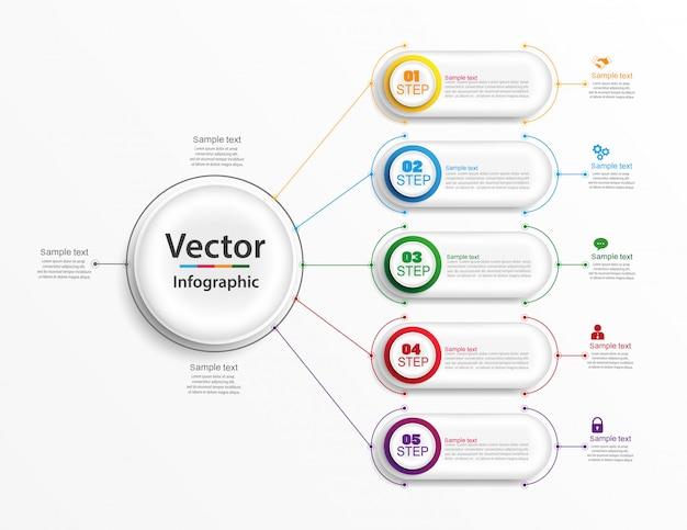 Modelo de design infográfico com opções e 5 etapas.