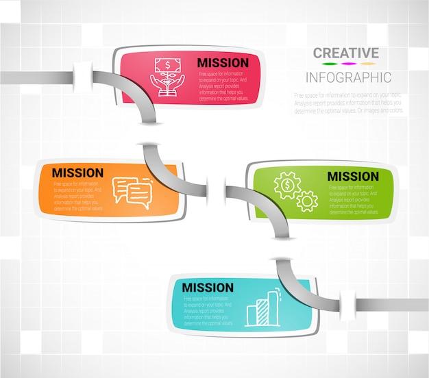 Modelo de design infográfico
