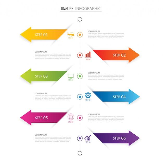 Modelo de design moderno infográfico seis etapas.