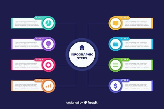 Modelo de design plano de etapas de infográfico