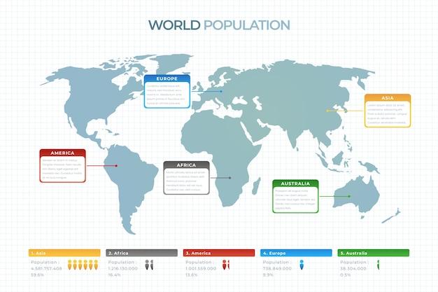 Modelo de design plano de infográfico mapa mundo