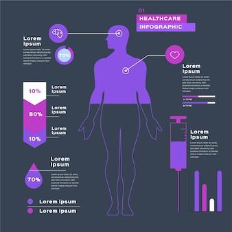 Modelo de design plano infográfico médica