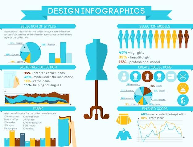 Modelo de designer de roupas infográfico