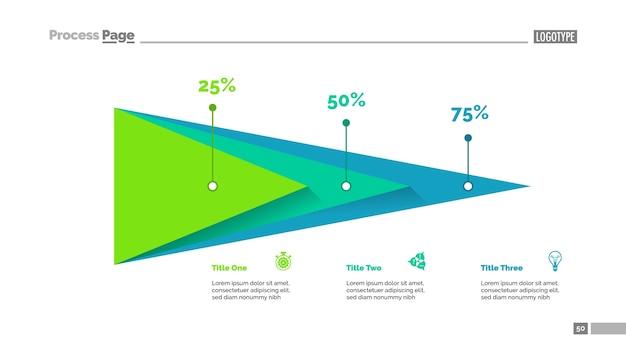 Modelo de deslize de análise de três triângulos