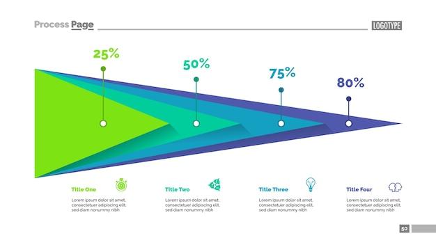 Modelo de deslocamento de análise de quatro triângulos