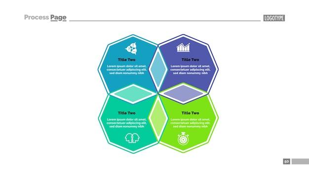 Modelo de deslocamento de estratégia de quatro octogões