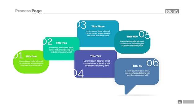 Modelo de deslocamento de seis ideias empresariais