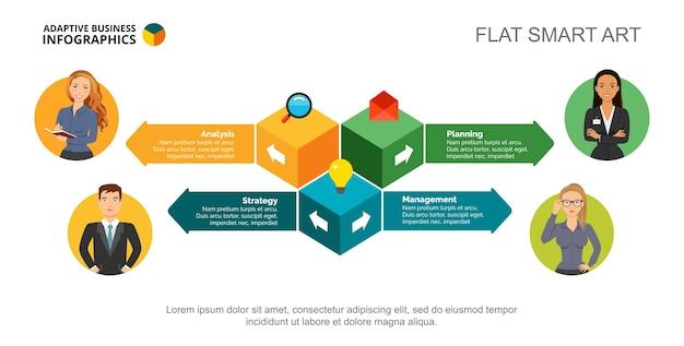 Modelo de deslocamento do conceito de abordagem empresarial