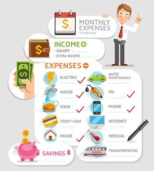 Modelo de despesas mensais.