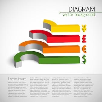 Modelo de diagrama de negócios com elementos gráficos 3d coloridos com taxas de câmbio
