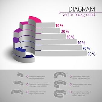 Modelo de diagrama de negócios multicolorido com descrições e proporção de porcentagem