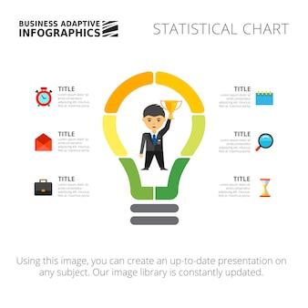 Modelo de diagrama infográfico de lâmpada