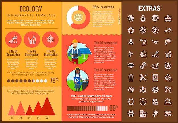 Modelo de ecologia infográfico, elementos e ícones
