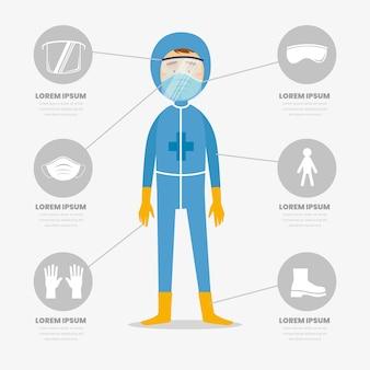 Modelo de equipamento de proteção contra coronavírus