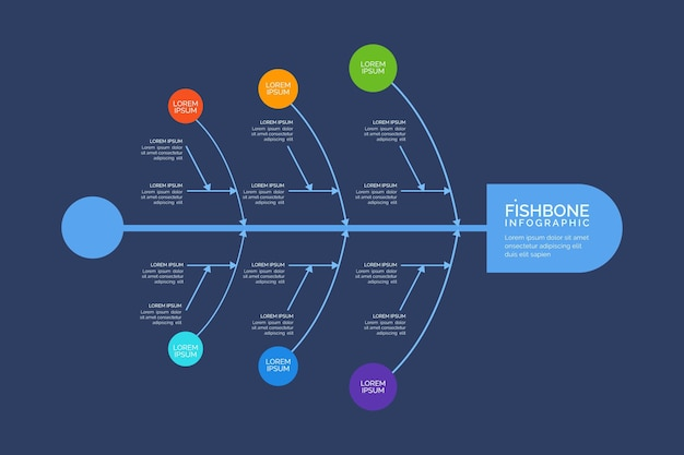 Modelo de espinha de peixe para infográfico