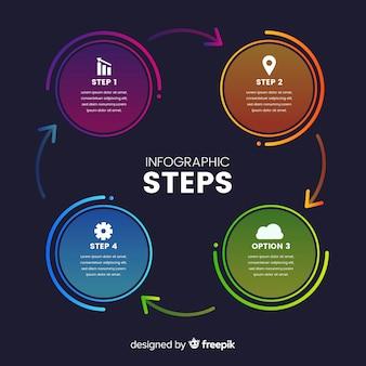 Modelo de etapas de infográfico