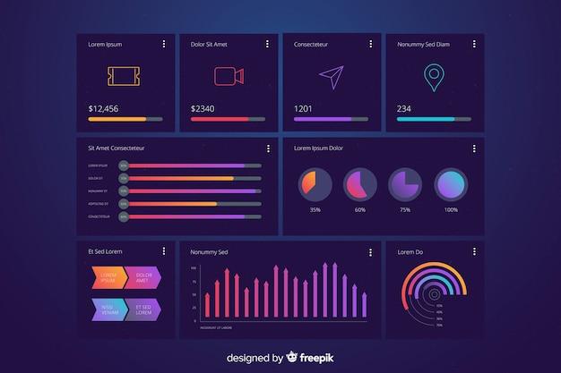 Modelo de evolução do gráfico de estatísticas de marketing