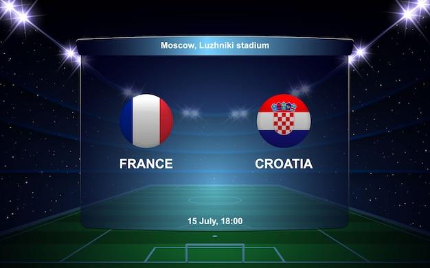 Modelo de futebol gráfico de transmissão de placar de futebol frança vs croácia