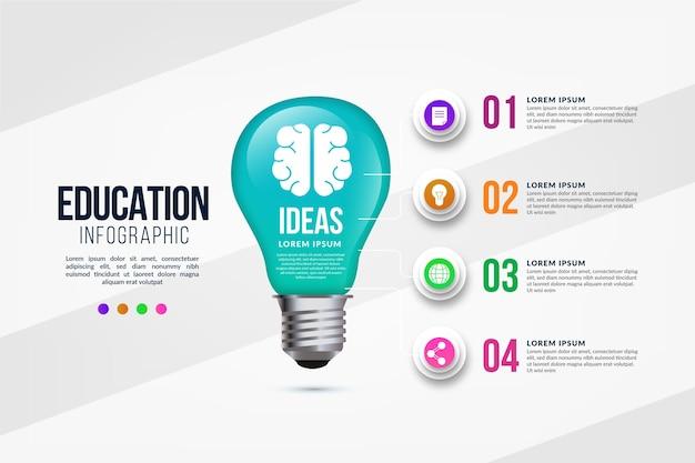 Modelo de gradiente de infográficos de educação