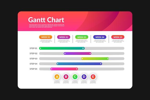 Modelo de gráfico de gradiente de gantt
