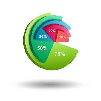 Modelo de gráfico de negócios infográfico com segmentos coloridos e taxas percentuais em branco isolado