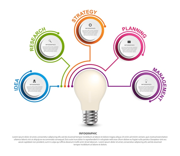 Modelo de gráfico de organização do projeto infográfico.