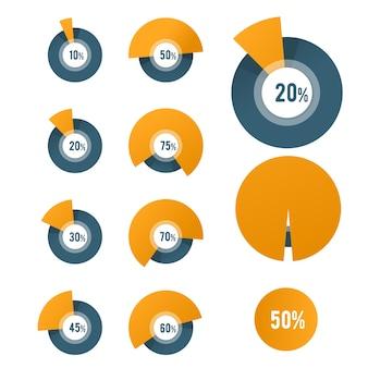Modelo de gráfico de pizza - diagrama de círculo para relatório de negócios ou apresentação