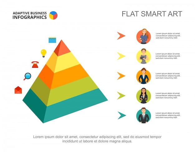 Modelo de gráfico de processo de empresa de cinco gerentes. dados da empresa.