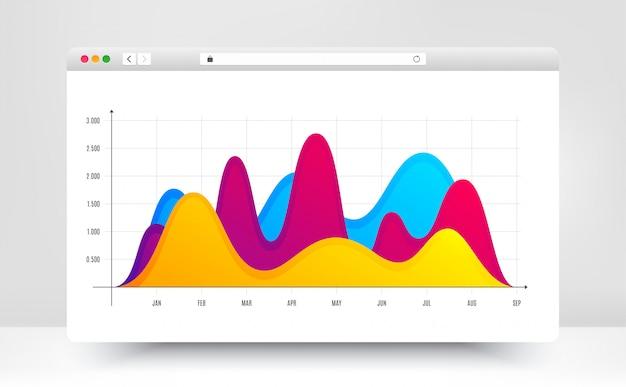 Modelo de gráfico infográfico