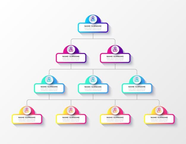 Modelo de gráfico organizacional infográfico de gradiente