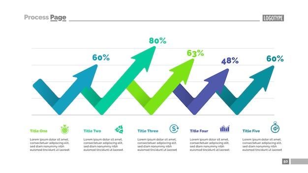 Modelo de gráfico percentual de cinco flechas. dados da empresa.