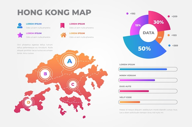 Modelo de gráficos de mapa gradiente hong kong Vetor Premium