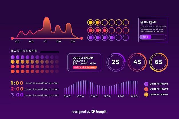 Modelo de gráficos de painel de desenvolvimento de negócios