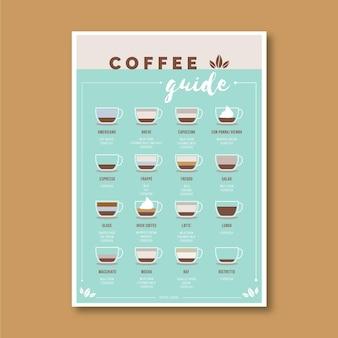 Modelo de guia de café para cartaz