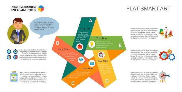 Modelo de guia de cinco opções de gerenciamento